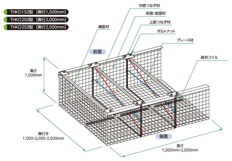 THK大型カゴ枠組立図