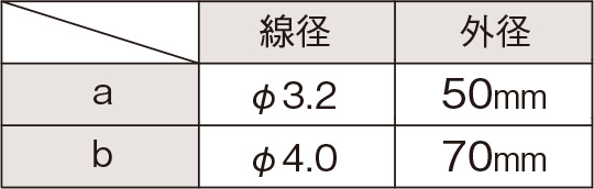 ラス金網の標準規格
